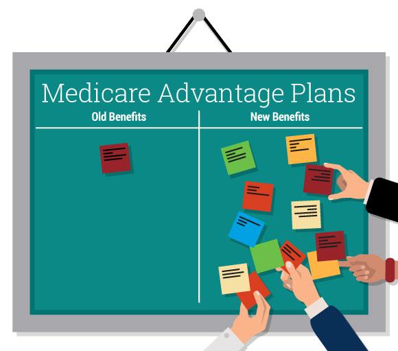 CMS Finalizes Changes to Medicare Advantage Plans